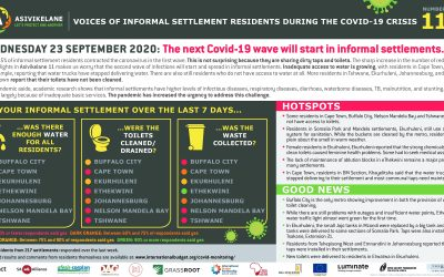 Asivikelane no.11 Results: The next Covid-19 wave will start in informal settlements.