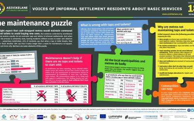 Asivikelane 18: The maintenance puzzle